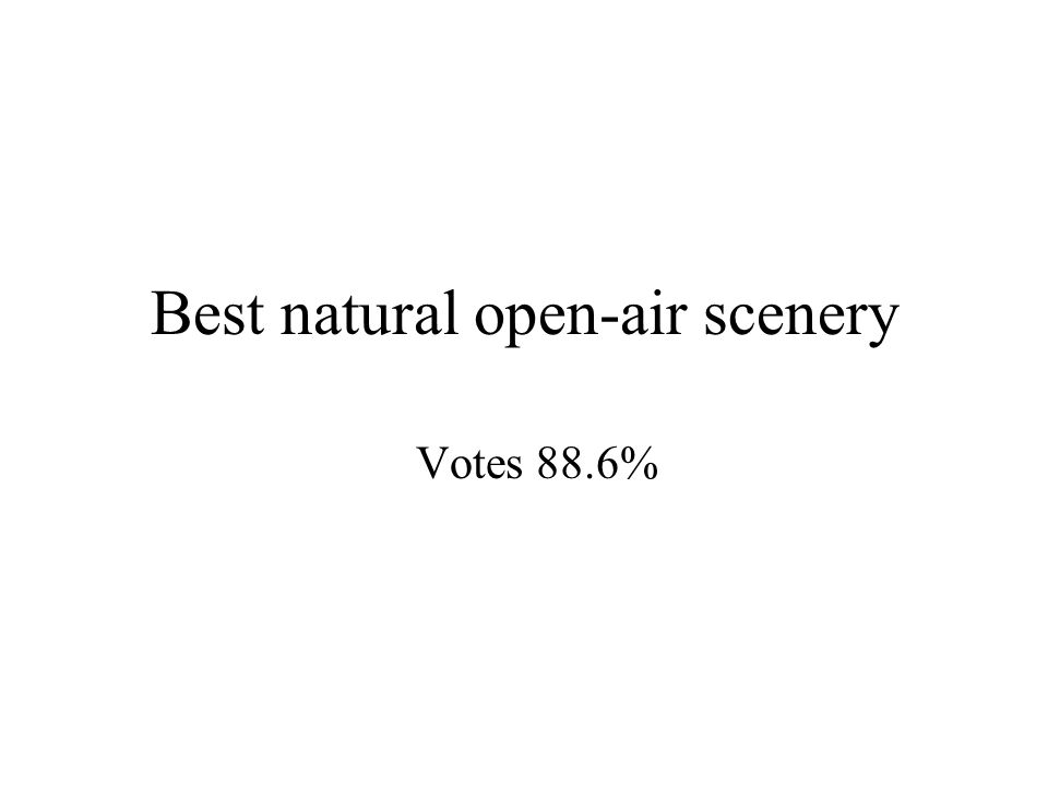 Best natural open-air scenery Votes 88.6%