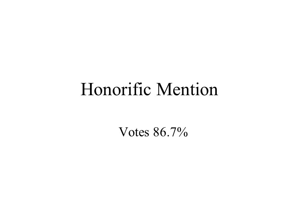 Honorific Mention Votes 86.7%