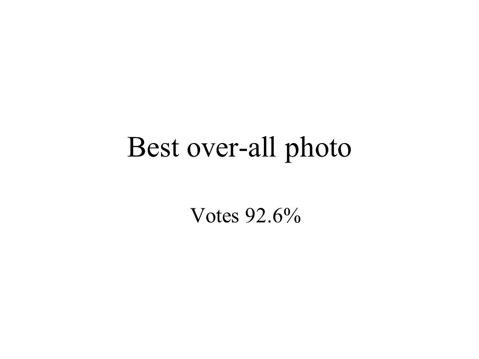 Best over-all photo Votes 92.6%