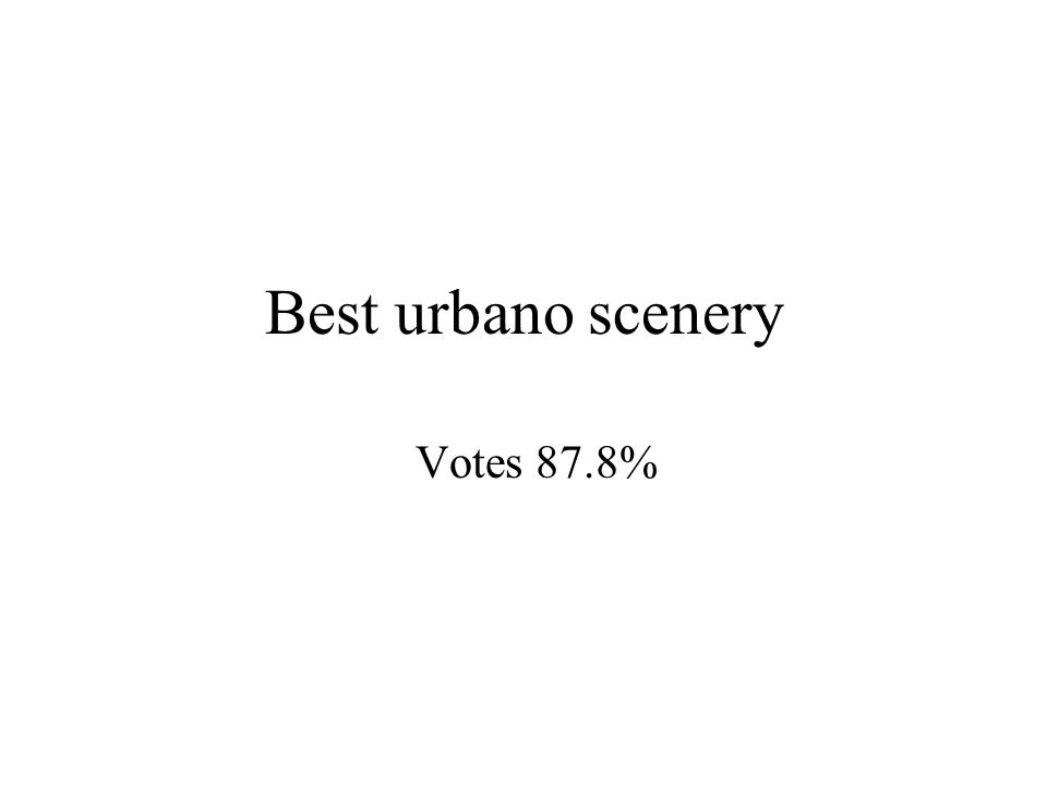 Best urbano scenery Votes 87.8%