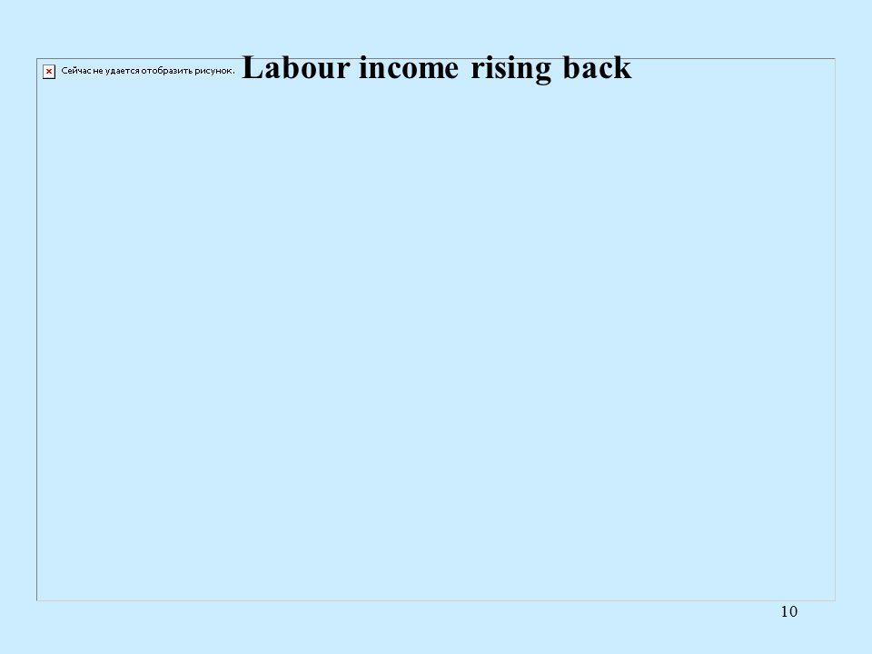 10 Labour income rising back