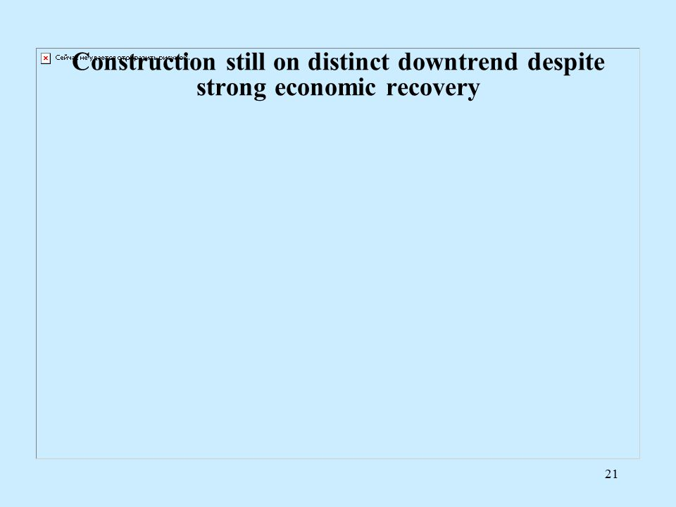 21 Construction still on distinct downtrend despite strong economic recovery