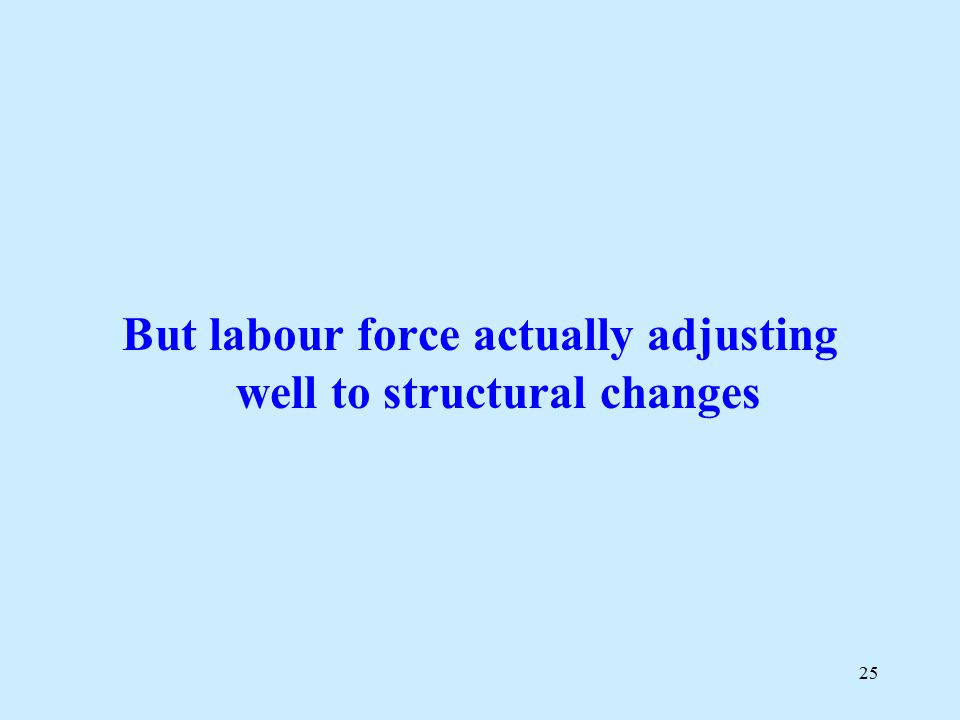 25 But labour force actually adjusting well to structural changes