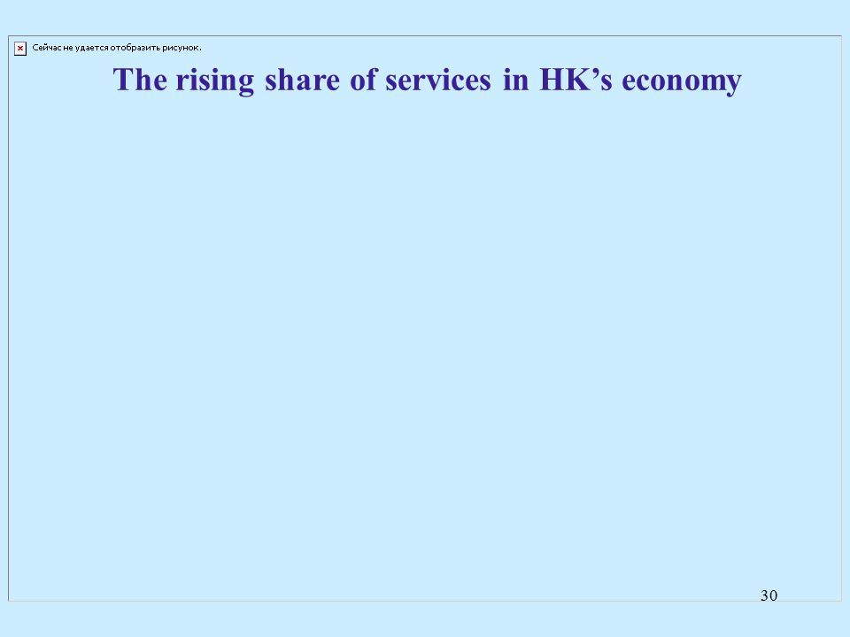 30 The rising share of services in HK's economy