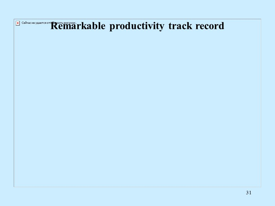 31 Remarkable productivity track record