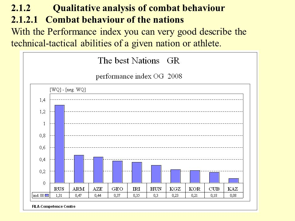 2.1.2 Qualitative analysis of combat behaviour 2.1.2.1 Combat behaviour of the nations With the Performance index you can very good describe the techn