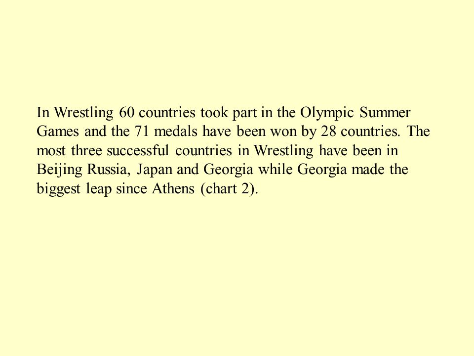 If we take a deeper look into the quality we can see right now the typical indications of strategies in Greco-Roman wrestling.