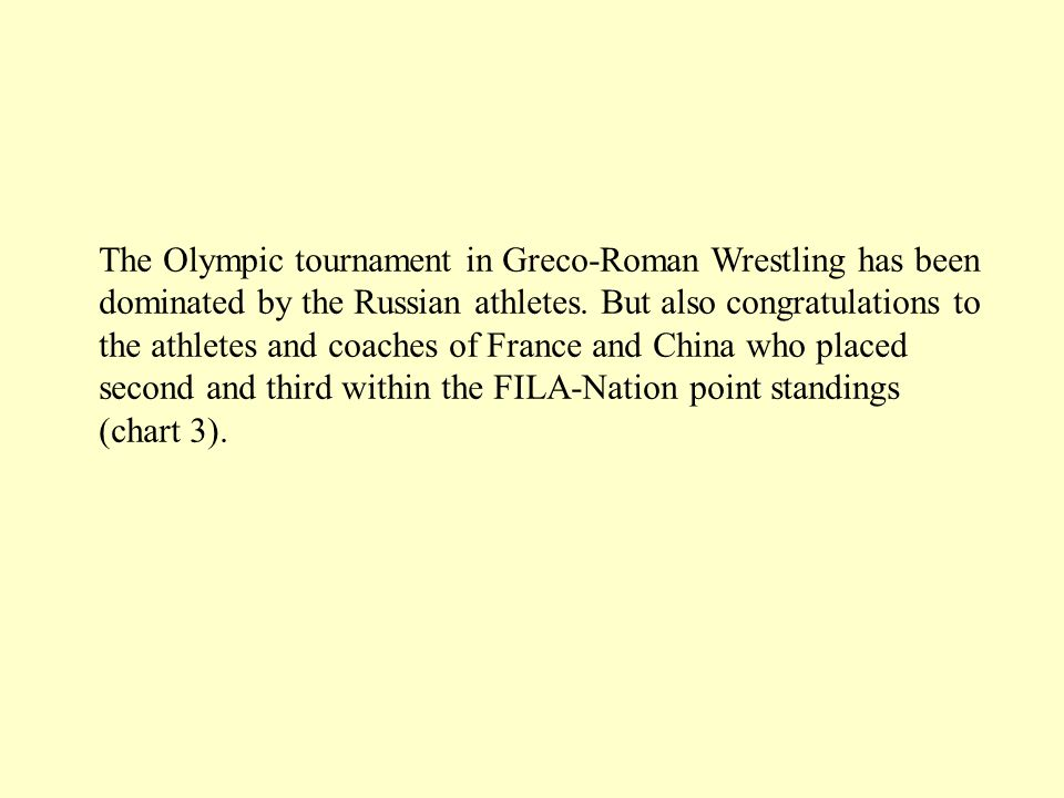 The Olympic tournament in Greco-Roman Wrestling has been dominated by the Russian athletes.