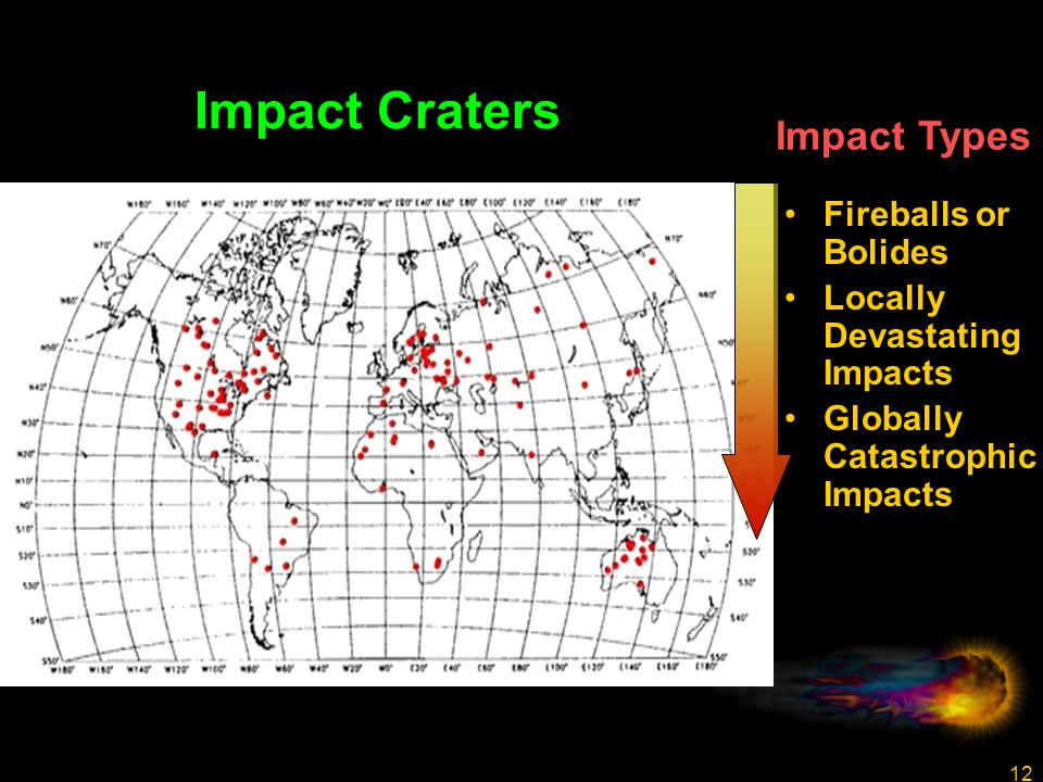12 Impact Craters Fireballs or Bolides Locally Devastating Impacts Globally Catastrophic Impacts Impact Types