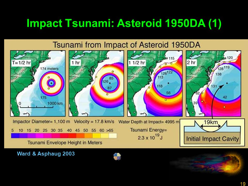 19 Impact Tsunami: Asteroid 1950DA (1) Ward & Asphaug 2003