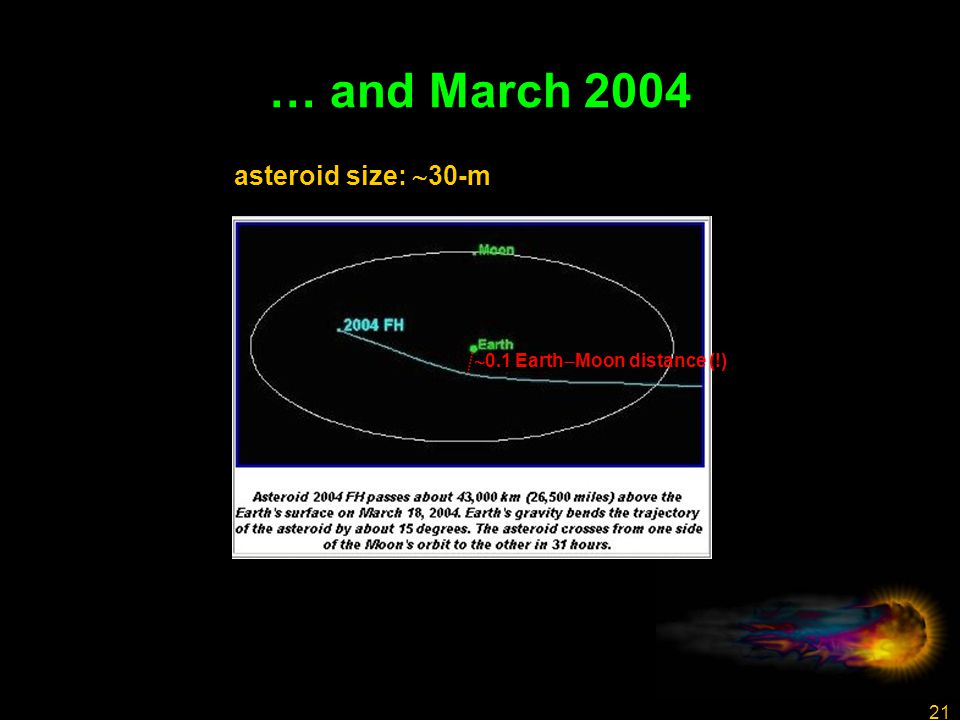 21 … and March 2004 asteroid size:  30-m  0.1 Earth  Moon distance (!)