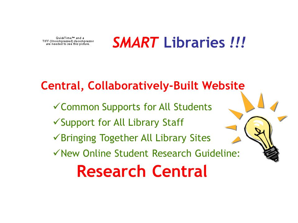 SMART Libraries !!! Central, Collaboratively-Built Website Common Supports for All Students Support for All Library Staff Bringing Together All Librar