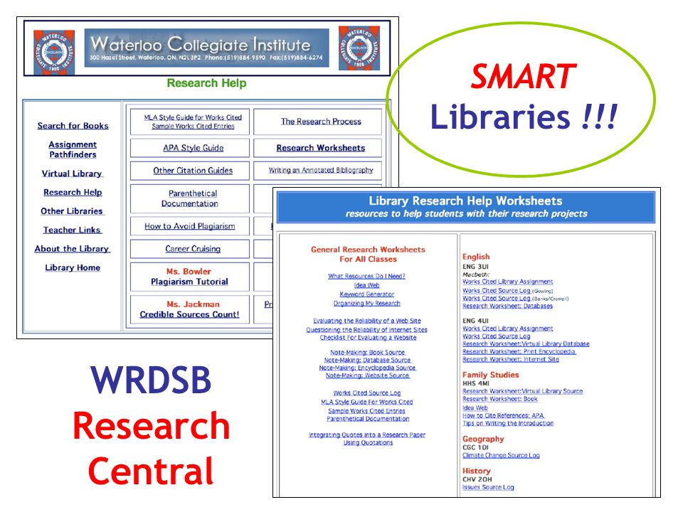 SMART Libraries !!! WRDSB Research Central