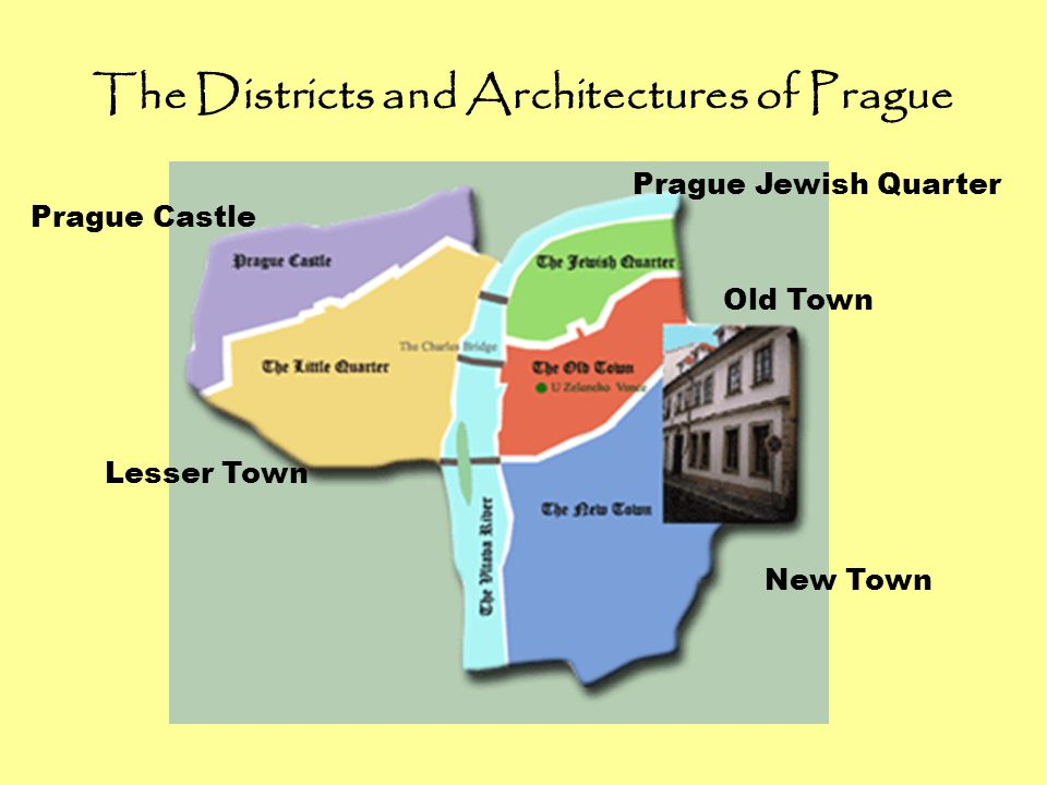 The Districts and Architectures of Prague Lesser Town Prague Castle Prague Jewish Quarter Old Town New Town