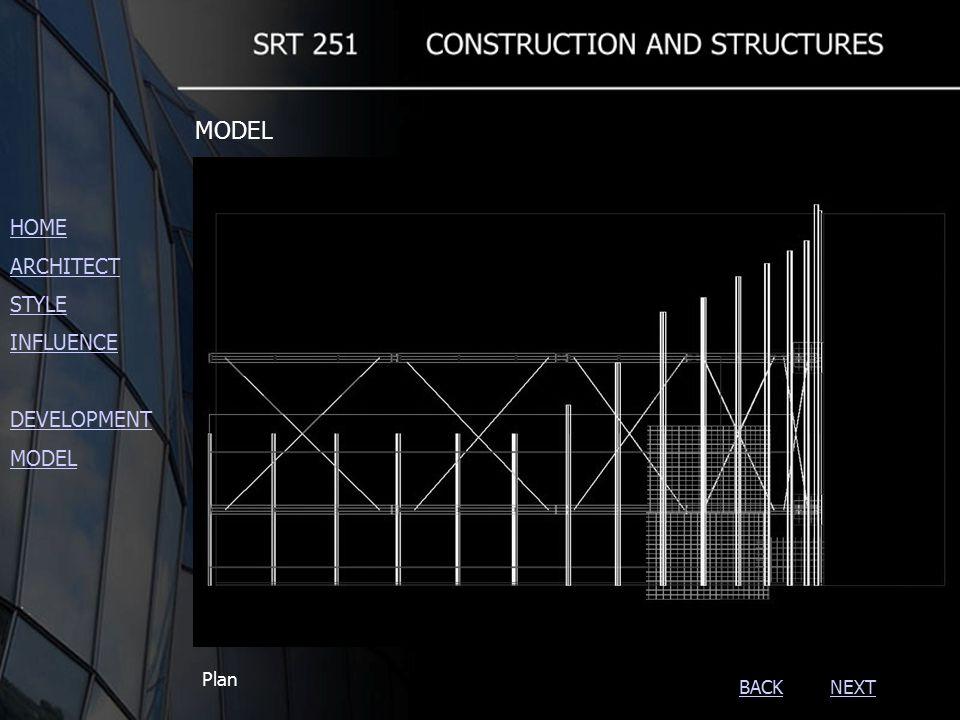 NEXTBACK Plan HOME ARCHITECT STYLE INFLUENCE DEVELOPMENT MODEL