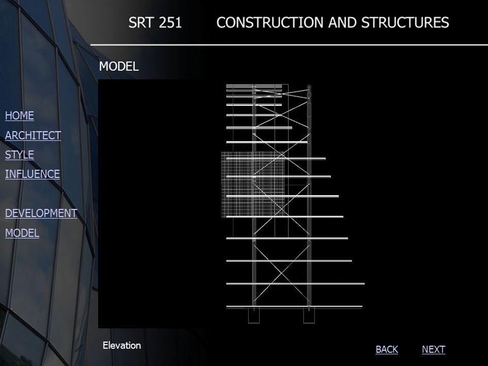 NEXTBACK Elevation HOME ARCHITECT STYLE INFLUENCE DEVELOPMENT MODEL