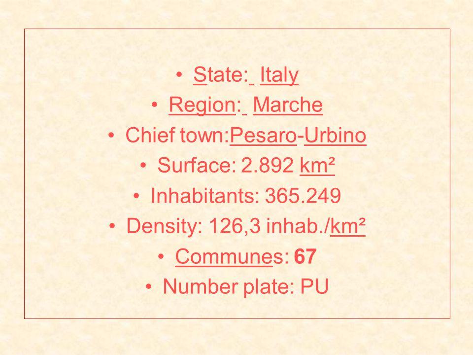 State: ItalyS Italy Region: MarcheRegion Marche Chief town:Pesaro-UrbinoPesaroUrbino Surface: 2.892 km²km² Inhabitants: 365.249 Density: 126,3 inhab./km²km² Communes: 67Commune Number plate: PU