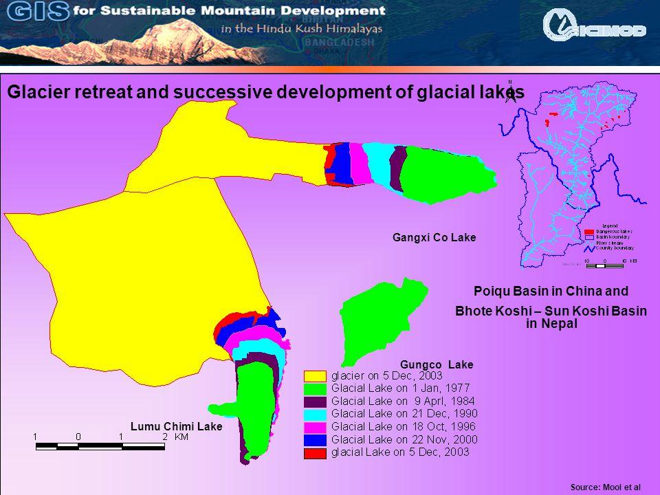 Poiqu Basin in China and Bhote Koshi – Sun Koshi Basin in Nepal Glacier retreat and successive development of glacial lakes Gangxi Co Lake Source: Mool et al Lumu Chimi Lake Gungco Lake