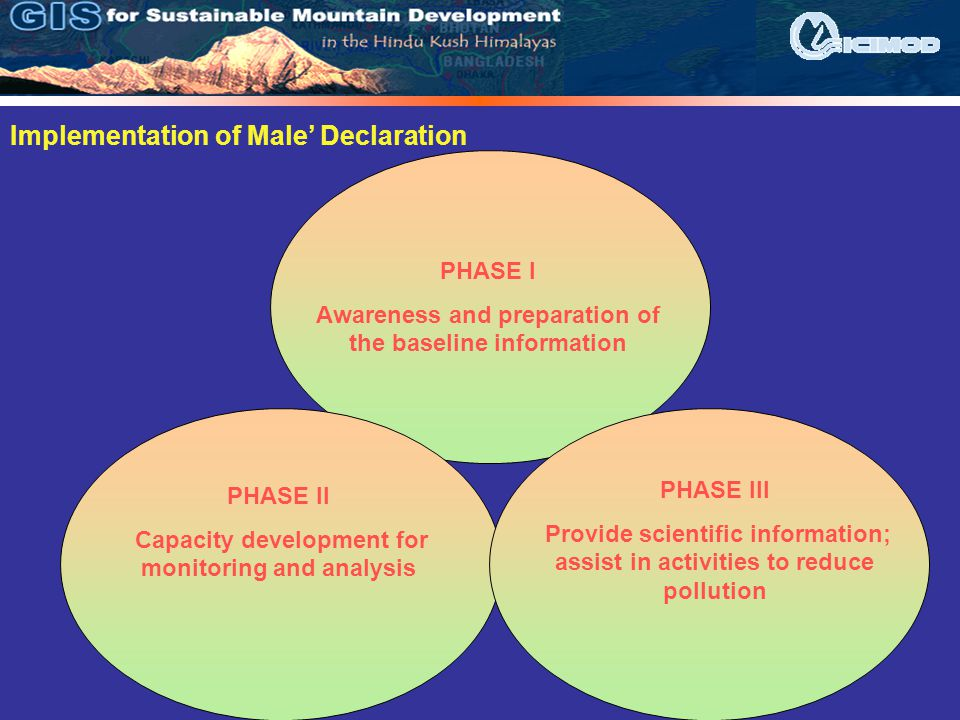 PHASE I Awareness and preparation of the baseline information PHASE II Capacity development for monitoring and analysis PHASE III Provide scientific i