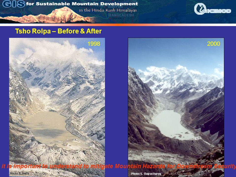 Tsho Rolpa – Before & After Photo:S.Joshi 1998 Photo:S.
