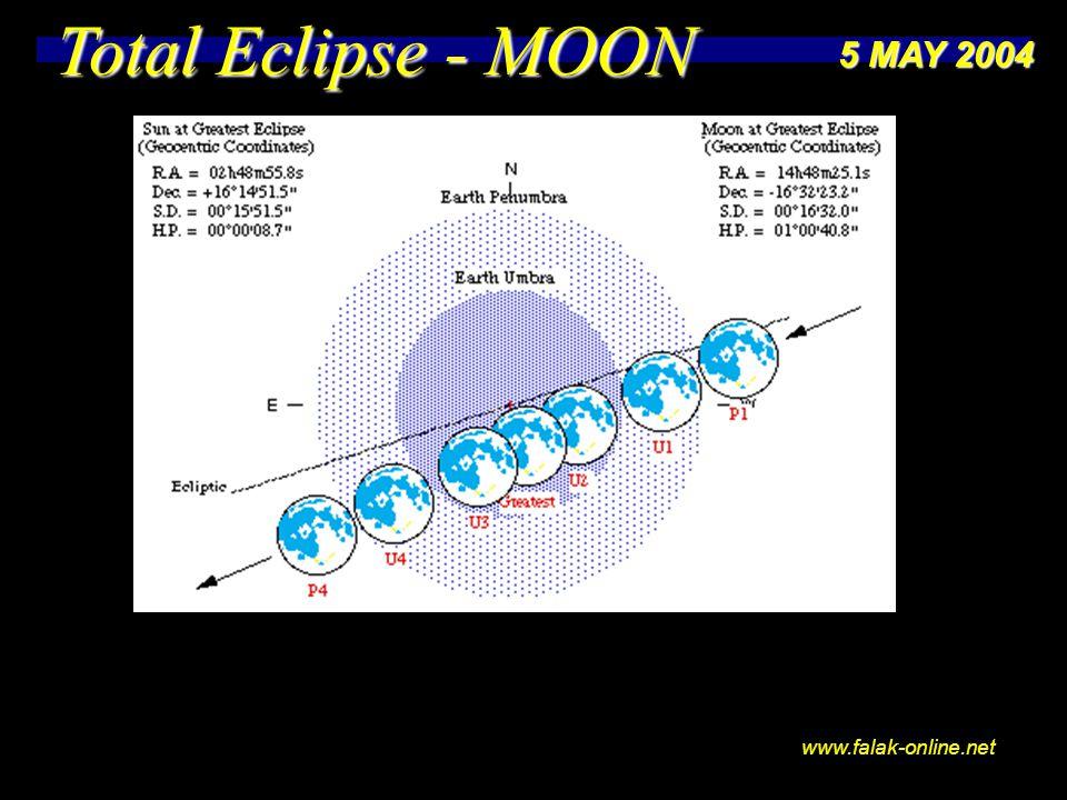 www.falak-online.net Total Eclipse - MOON 5 MAY 2004