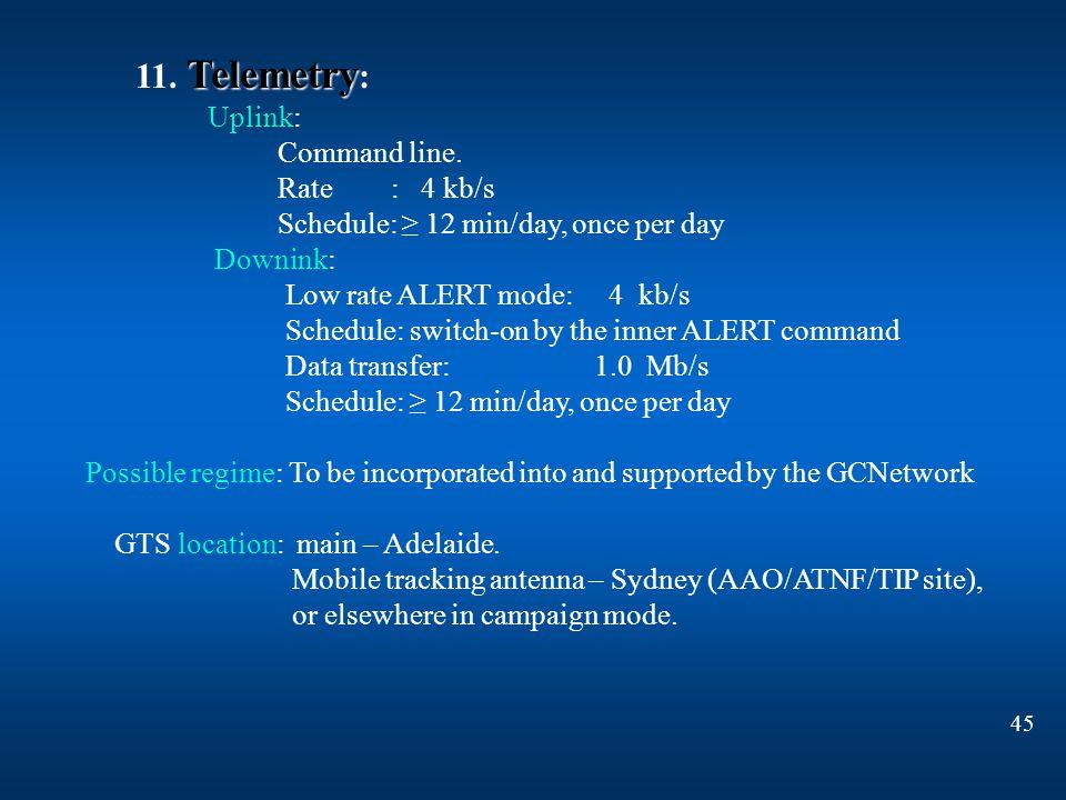 Telemetry 11. Telemetry : Uplink: Command line.