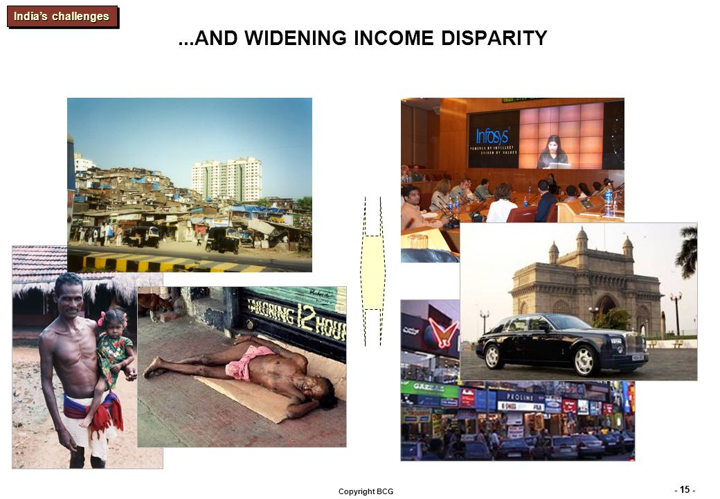 - 15 - Copyright BCG...AND WIDENING INCOME DISPARITY India's challenges