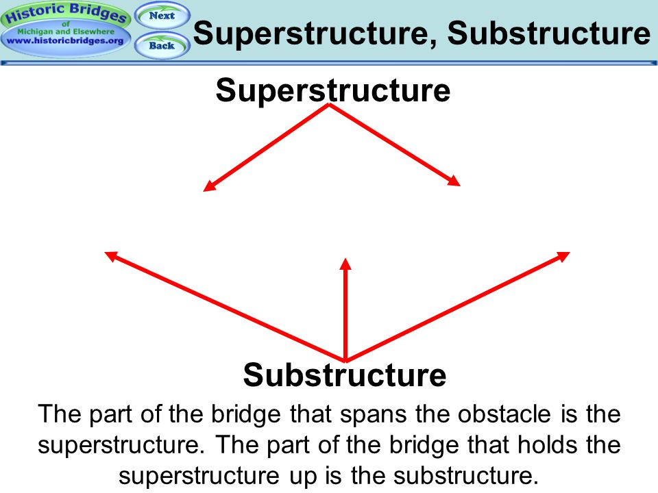 Superstructure, Substructure Super and Sub Structures The part of the bridge that spans the obstacle is the superstructure. The part of the bridge tha