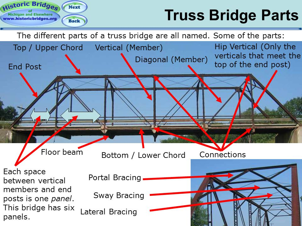 The different parts of a truss bridge are all named. Some of the parts: Top / Upper ChordVertical (Member) Diagonal (Member) Bottom / Lower Chord Port