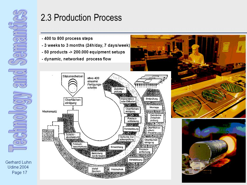 Page 17 Gerhard Luhn Udine 2004 - 400 to 800 process steps - 3 weeks to 3 months (24h/day, 7 days/week) - 50 products -> 200.000 equipment setups - dynamic, networked process flow 2.3 Production Process