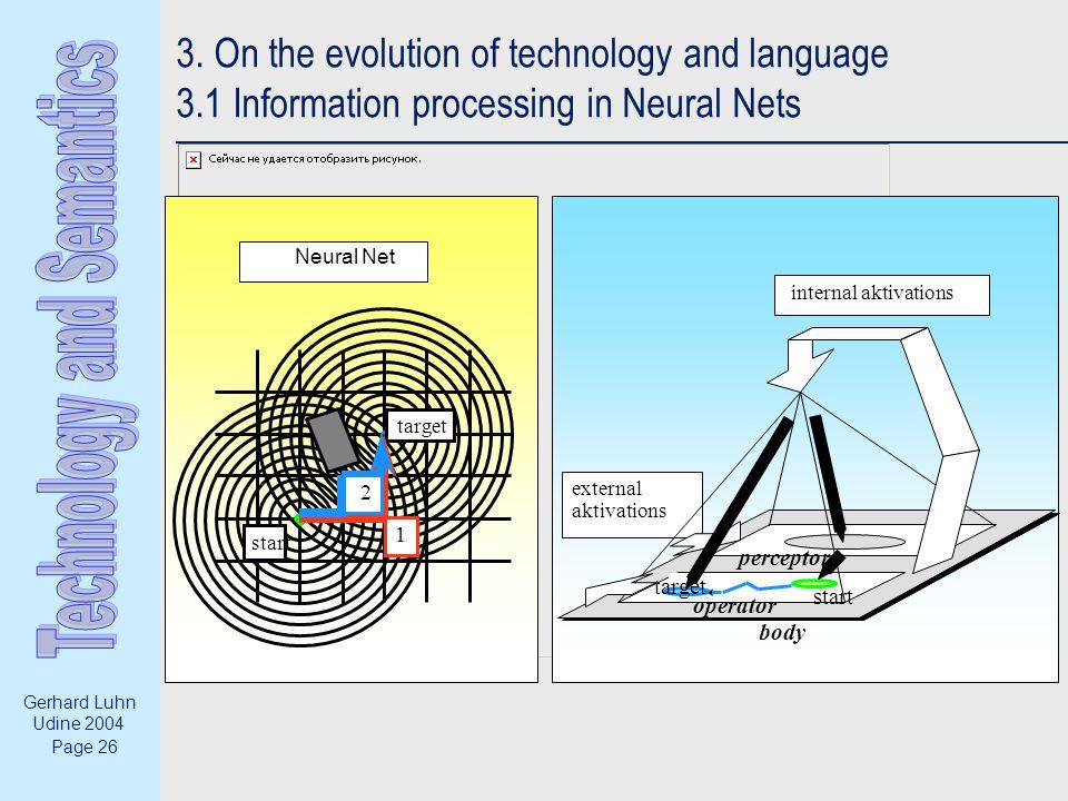 Page 26 Gerhard Luhn Udine 2004 start target 1 2 Neural Net external aktivations internal aktivations body perceptor operator target start 3.