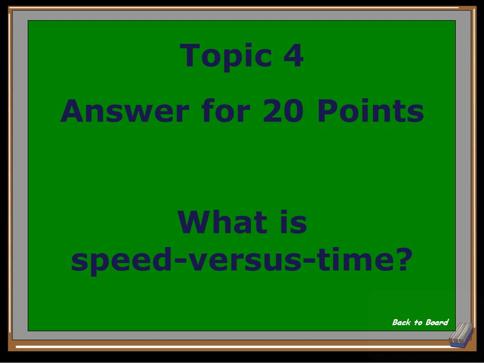 Topic 4 Question for 20 Points The type of graph used to chart acceleration. Show Answer
