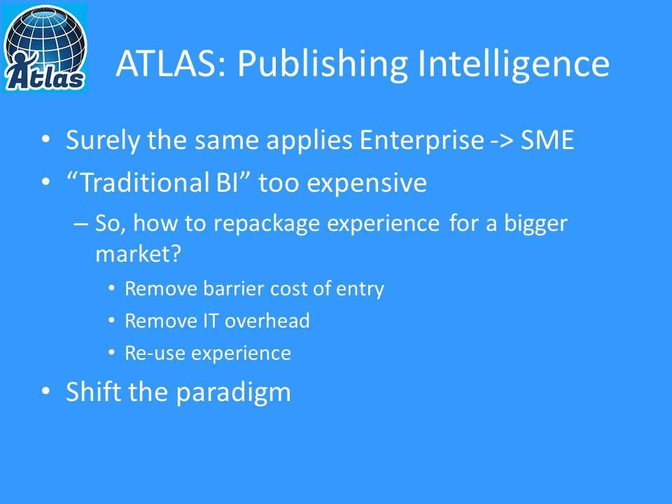 ATLAS: Publishing Intelligence