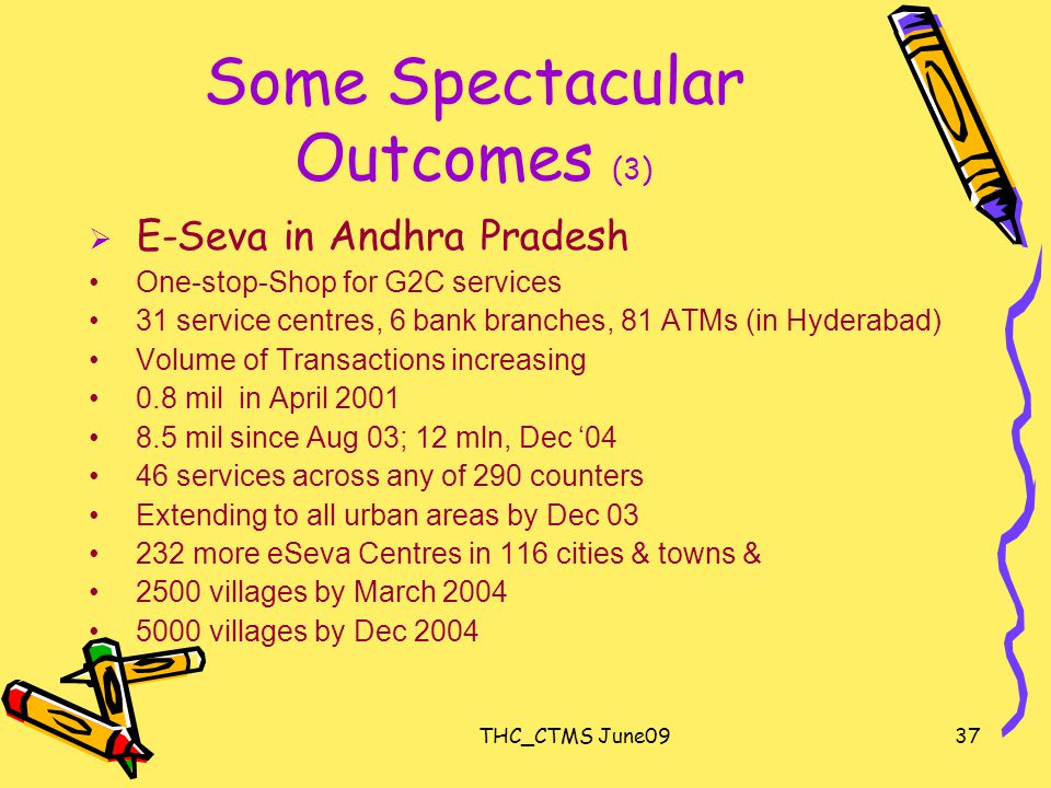 THC_CTMS June0937 Some Spectacular Outcomes (3)  E-Seva in Andhra Pradesh One-stop-Shop for G2C services 31 service centres, 6 bank branches, 81 ATMs (in Hyderabad) Volume of Transactions increasing 0.8 mil in April 2001 8.5 mil since Aug 03; 12 mln, Dec '04 46 services across any of 290 counters Extending to all urban areas by Dec 03 232 more eSeva Centres in 116 cities & towns & 2500 villages by March 2004 5000 villages by Dec 2004
