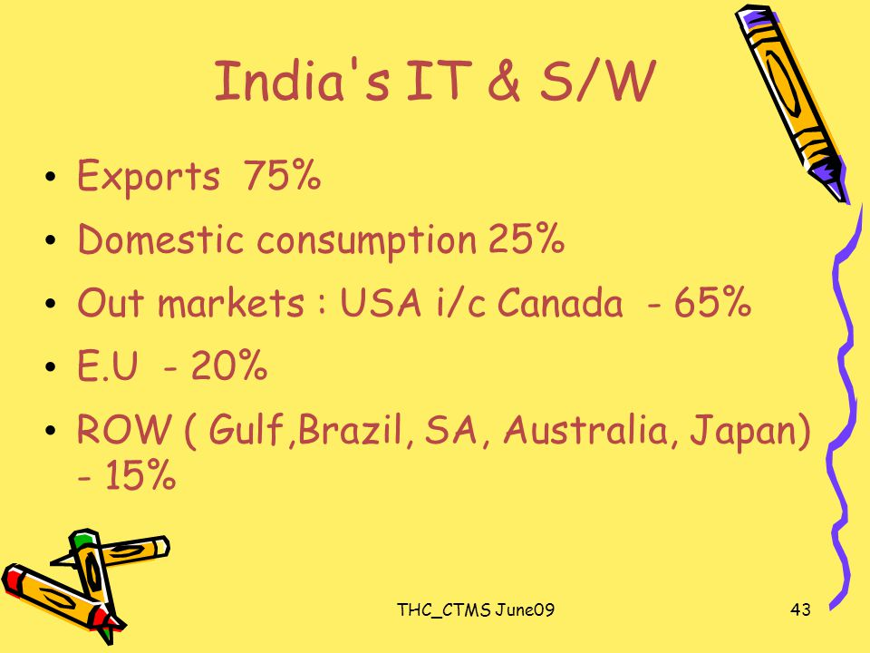 THC_CTMS June0943 India s IT & S/W Exports 75% Domestic consumption 25% Out markets : USA i/c Canada - 65% E.U - 20% ROW ( Gulf,Brazil, SA, Australia, Japan) - 15%