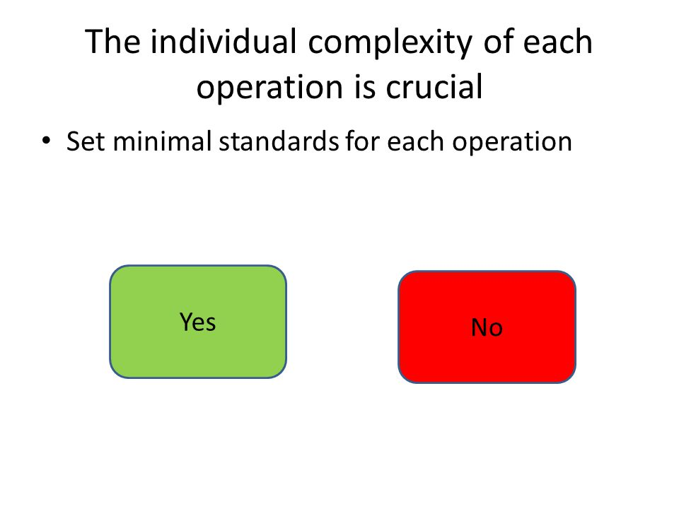 The individual complexity of each operation is crucial Set minimal standards for each operation Yes No