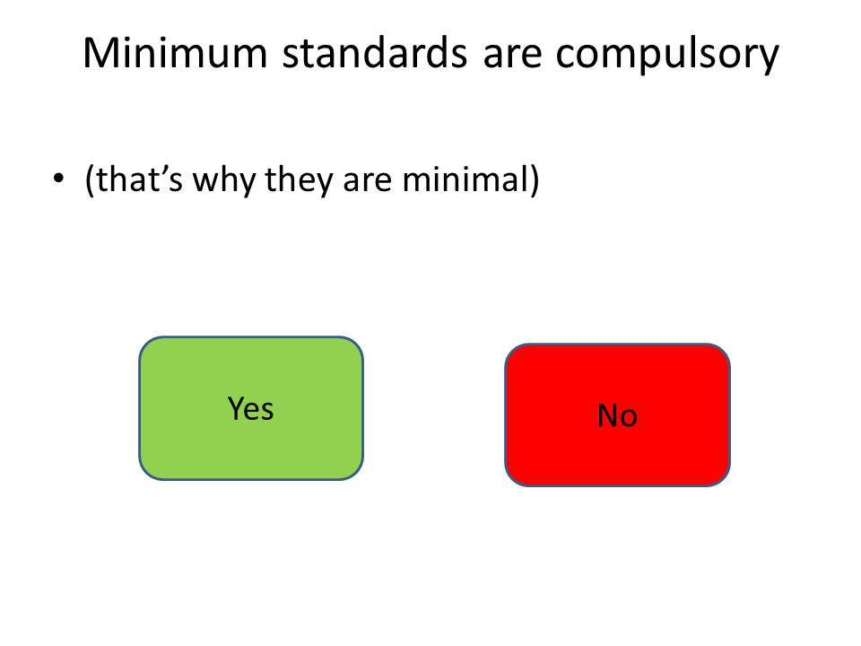 Minimum standards are compulsory (that's why they are minimal) Yes No