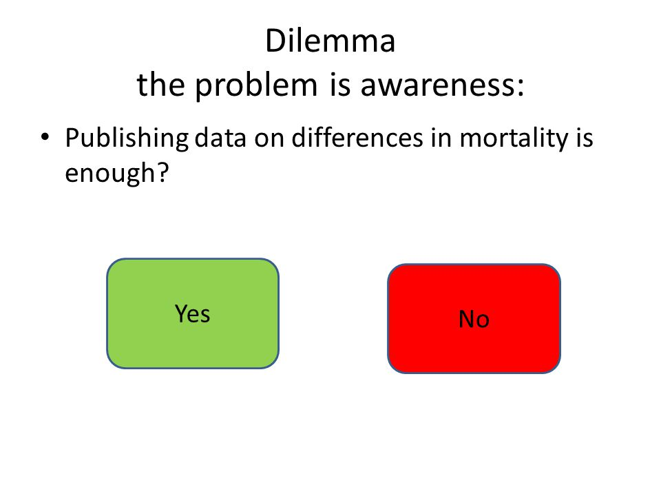Dilemma the problem is awareness: Publishing data on differences in mortality is enough? Yes No