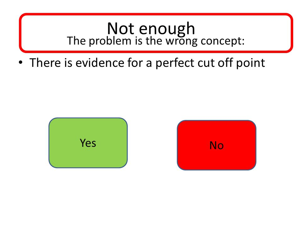 Not enough There is evidence for a perfect cut off point The problem is the wrong concept: Yes No
