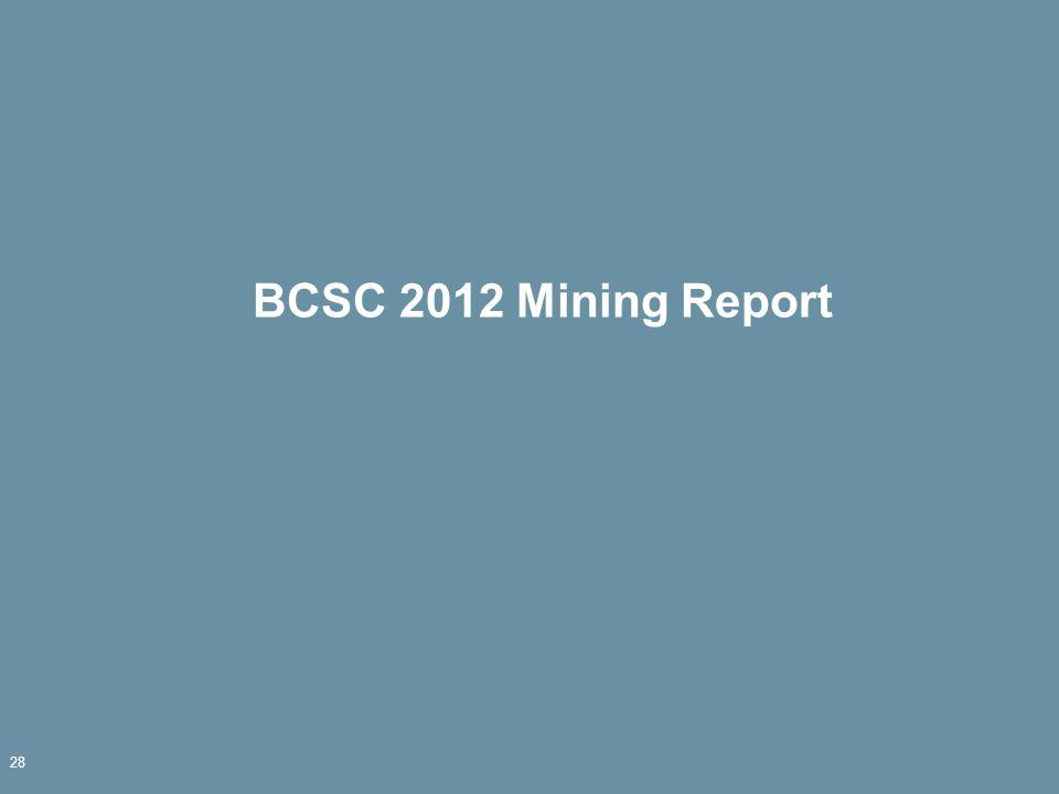 BCSC 2012 Mining Report 28