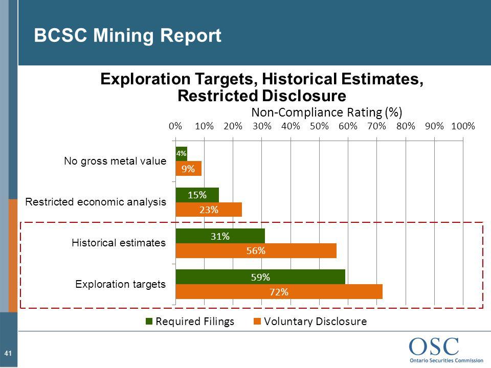 BCSC Mining Report 41