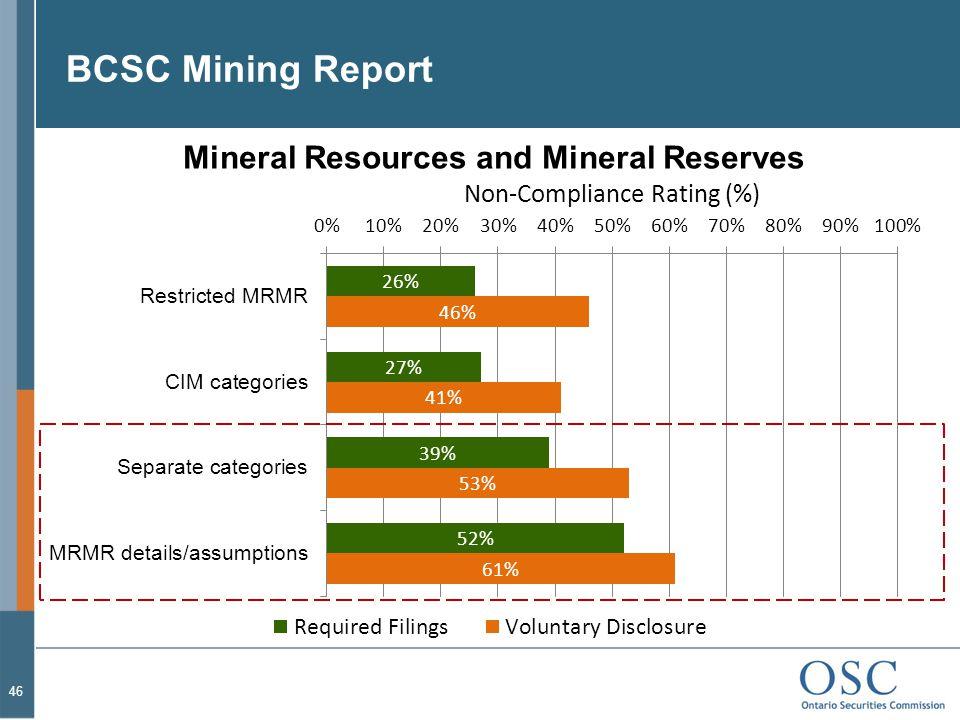 BCSC Mining Report 46