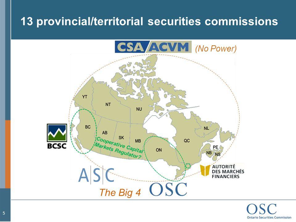 13 provincial/territorial securities commissions 5 (No Power) The Big 4 Cooperative Capital Markets Regulator?