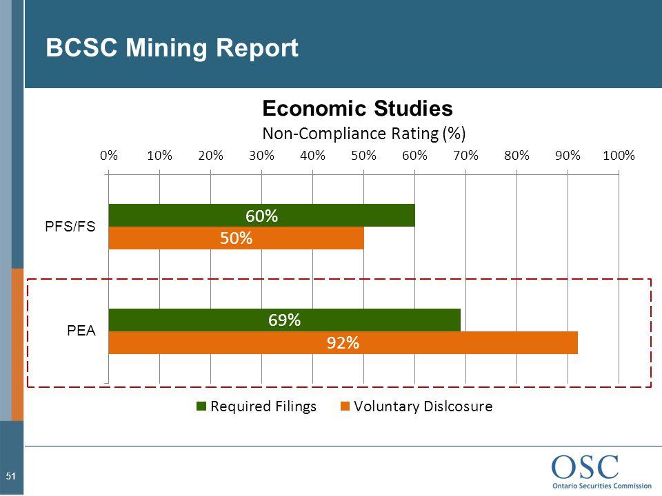 BCSC Mining Report 51