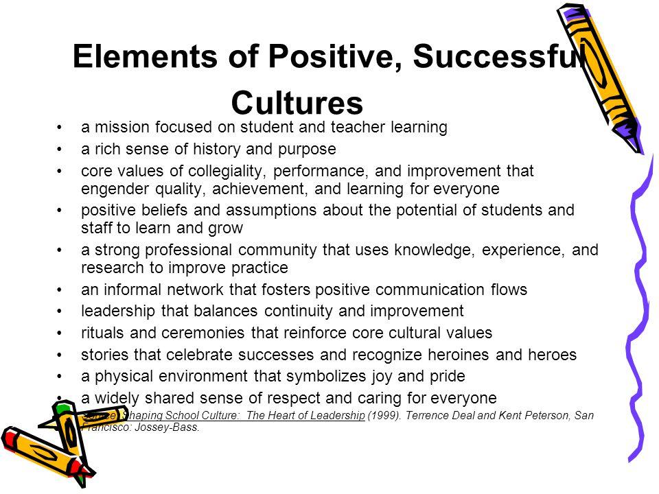 Research on Organizational Culture Effective Schools Research (Edmonds) School Reform Literature (Fullan) Professional Learning Communities (DuFour) Good to Great (Collins) Balanced Leadership (Marzano et al) Execution (Bossidy et al)
