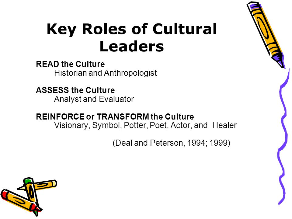 Culture is a Powerful Force School culture influences how people think, feel, and act.