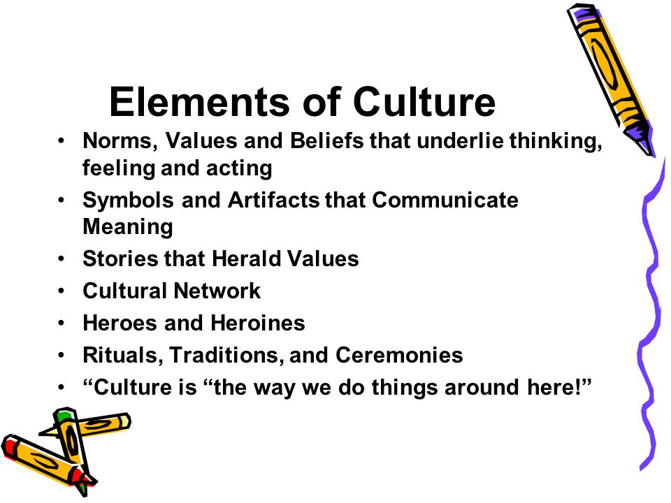 Key Roles of Cultural Leaders READ the Culture Historian and Anthropologist ASSESS the Culture Analyst and Evaluator REINFORCE or TRANSFORM the Culture Visionary, Symbol, Potter, Poet, Actor, and Healer (Deal and Peterson, 1994; 1999)