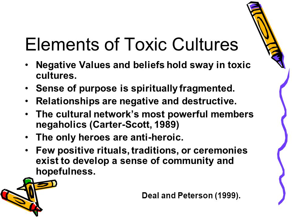 Elements of Culture Norms, Values and Beliefs that underlie thinking, feeling and acting Symbols and Artifacts that Communicate Meaning Stories that Herald Values Cultural Network Heroes and Heroines Rituals, Traditions, and Ceremonies Culture is the way we do things around here!