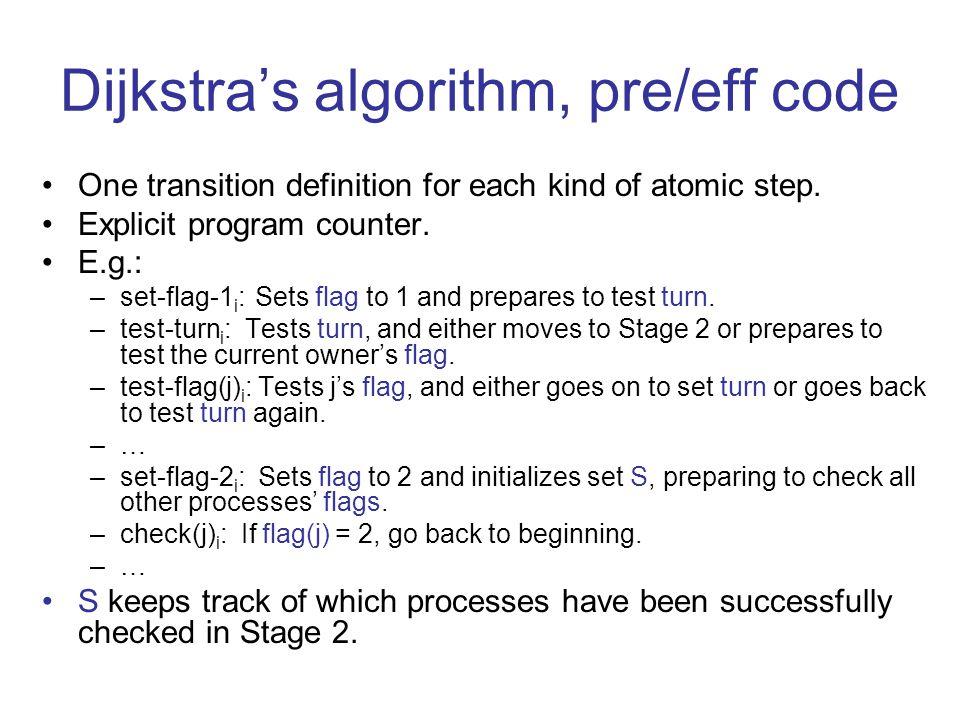Dijkstra's algorithm, pre/eff code One transition definition for each kind of atomic step.