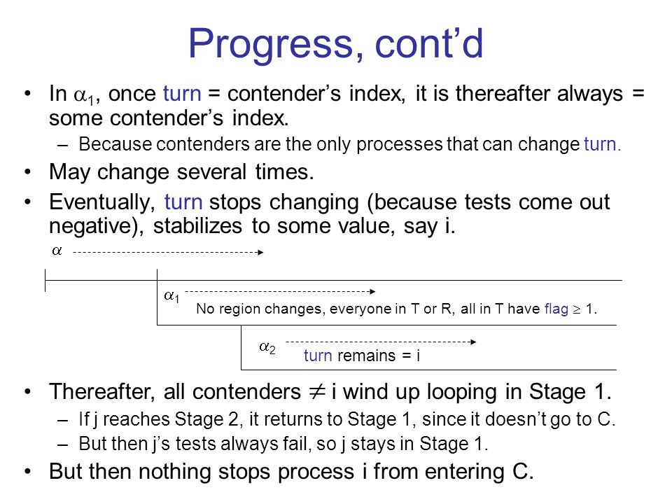 Progress, cont'd In  1, once turn = contender's index, it is thereafter always = some contender's index.